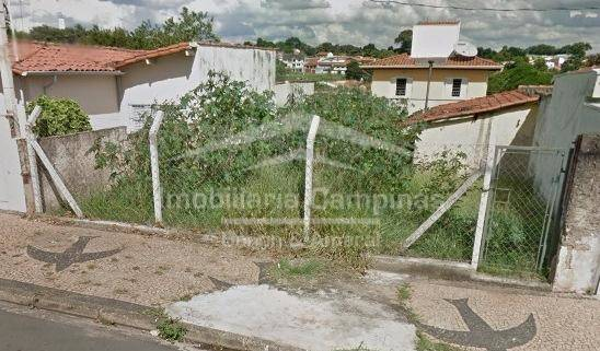 Terreno à Venda - Jardim Eulina